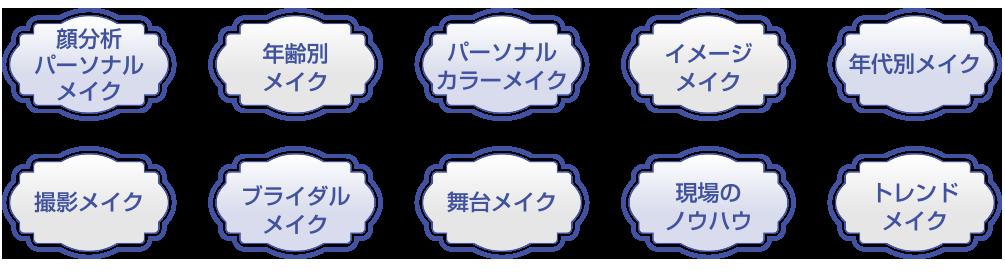 carikyuramu